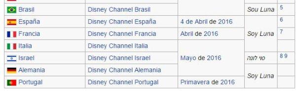 INFO : Soy Luna sera diffusé en avril sur Disney Channel France