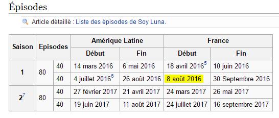 INFO : La deuxième partie de Soy Luna reprendra le 8 Août 2016