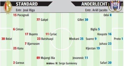 Composition Standard - Anderlecht