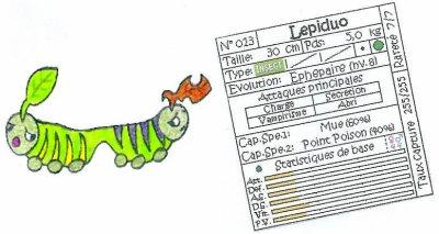 Lépiduo, Ephepaire, Papyro, Papigloo