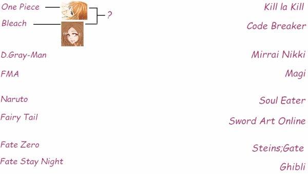 Seizième de finale Nami vs Orihime