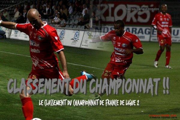 Classement Officiel Ligue 2