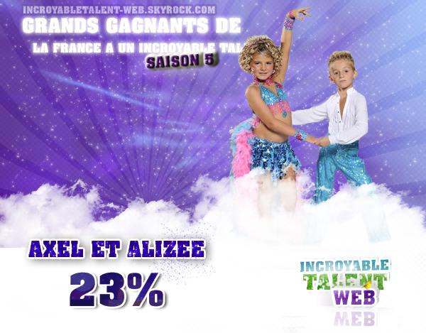 AXEL ET ALIZEE SONT LES GRANDS GAGNANTS DE LA FRANCE A UN INCROYABLE TALENT SAISON 5 !