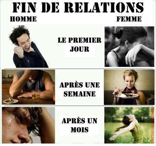 fin de relation