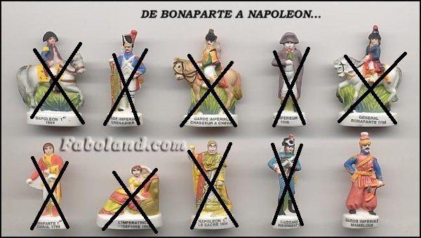 DE BONAPARTE A NAPOLEON