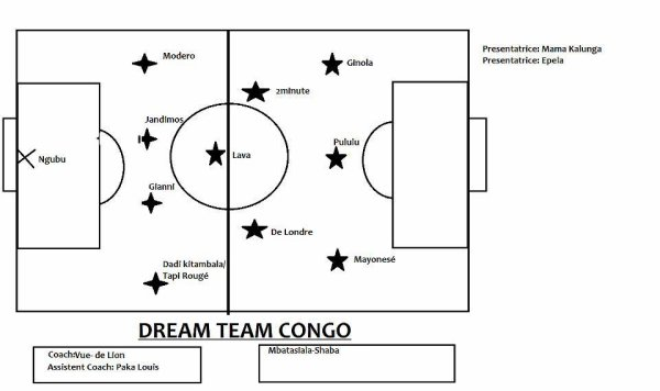 DREAM TEAM CONGO