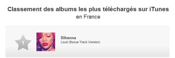 -- Loud sur le top Itunes France ..--