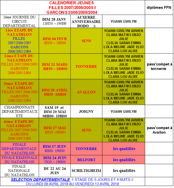 calendriers des competitions 2017-2018