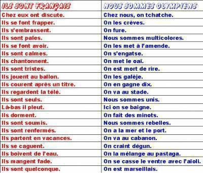 langage lyonnais