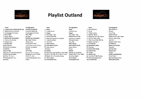 """PLAYLISTS SOIREE COUNTRY SALLE MALRAUX 21 MARS 2020 ANIME PAR LE GROUPE """"OUTLAND"""""""