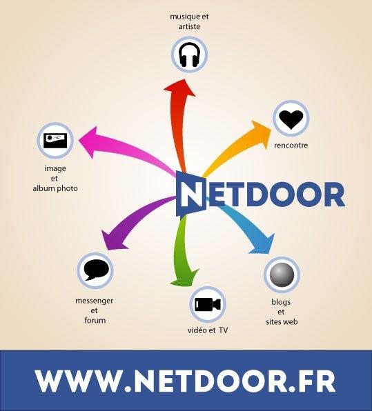 NETDOOR.FR