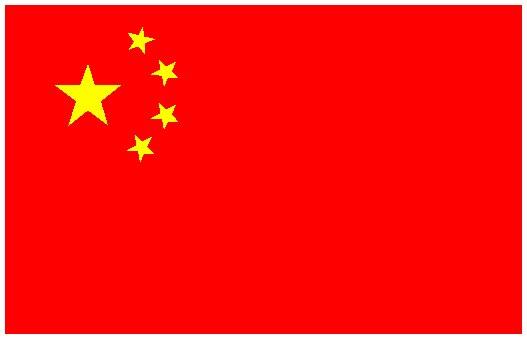 Présentation: La Chine