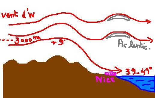 Pour illustrer la formation d'un lenticulaire ! Pédagogie oblige ^^