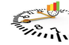 Benefits of SaaS based timekeeping software systems