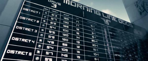 Hunger Games, Chapitre 6 : Les scores