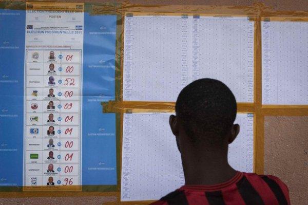 La CENI affiche les derniers résultats des législatives!