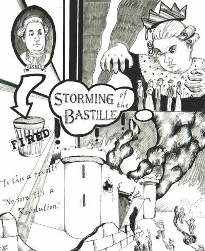 Du petit événement au symbole : la prise de la Bastille !