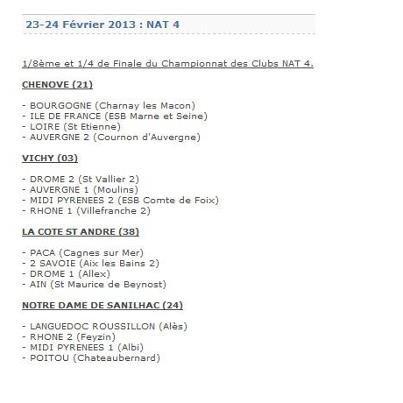1/8 ET 1/4 FINALE CHAMPIONNAT DES  CLUB SORTIF NATIONAL 4