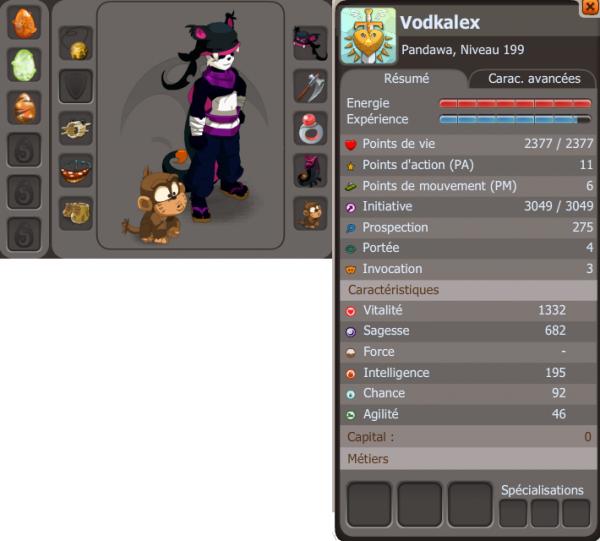 Présentation des personnages de Grolex