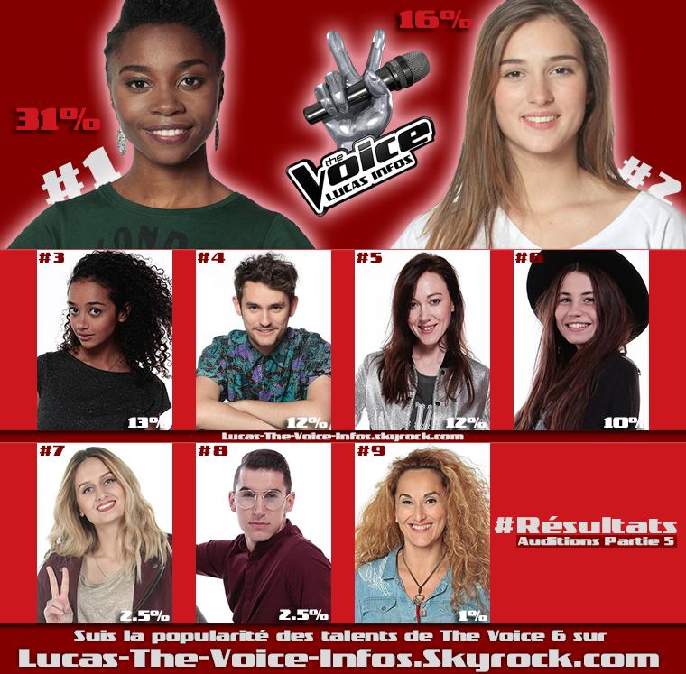 #Résultats : Talents Préférés - Auditions Partie 5