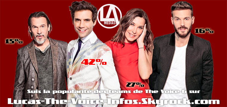 #RESULTATS : Top Team The Voice 6