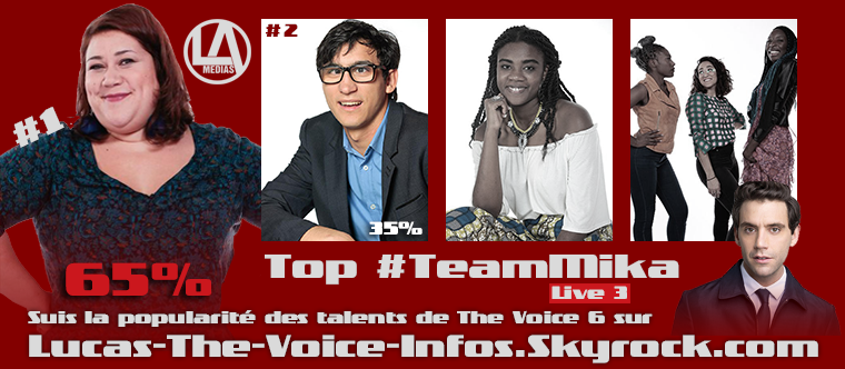 #Résultats : Top Talents par équipe - Live 3 : Demi-Finale
