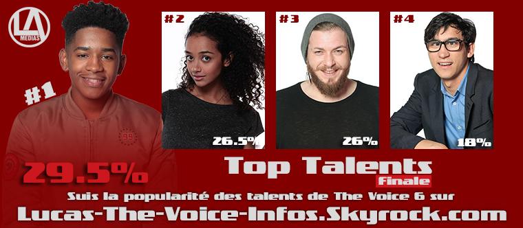 #Résultats : Top Talents - Live 4 : FINALE