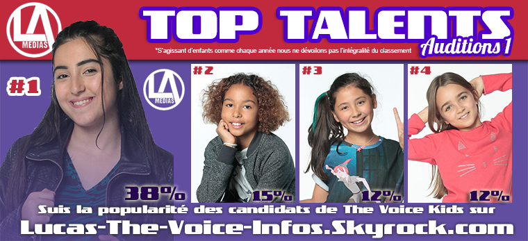 #RESULTATS : Top Talents - Auditions 1
