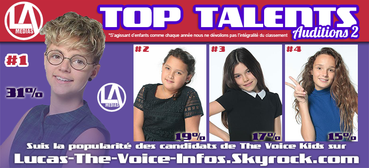#RESULTATS : Top Talents - Auditions 2
