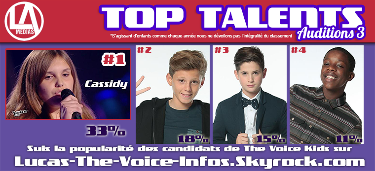 #RESULTATS : Top Talents - Auditions 3