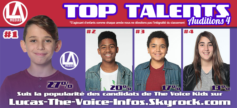 #RESULTATS : Top Talents - Auditions 4