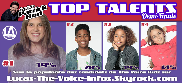 #RESULTATS : Top Talents - Demi-Finale