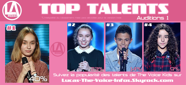 #Résultats : Top talents - Auditions Part. 1
