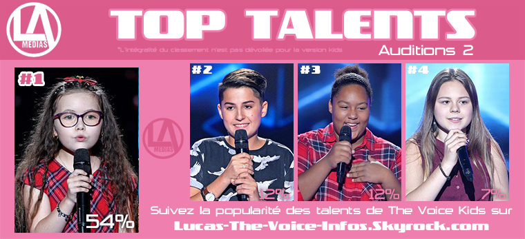 #Résultats : Top talents - Auditions Part. 2