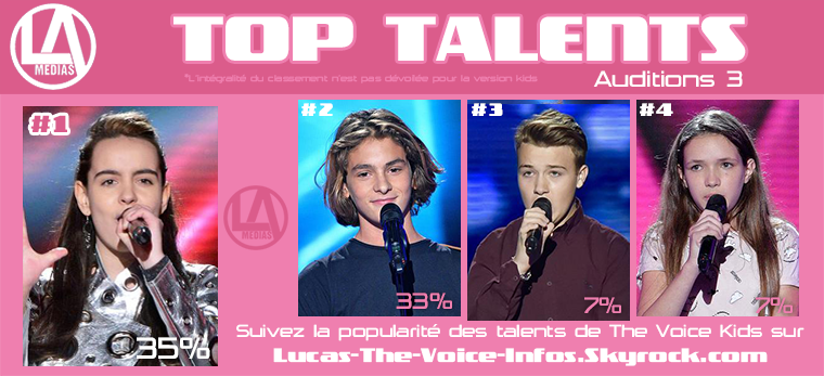 #Résultats : Top talents - Auditions Part. 3