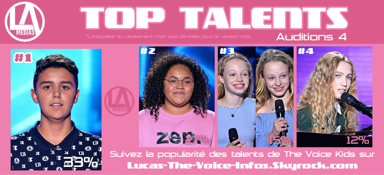 #Résultats : Top talents - Auditions Part. 4