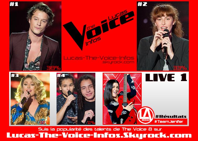 #Résultats : Talents Préférés - Live 1