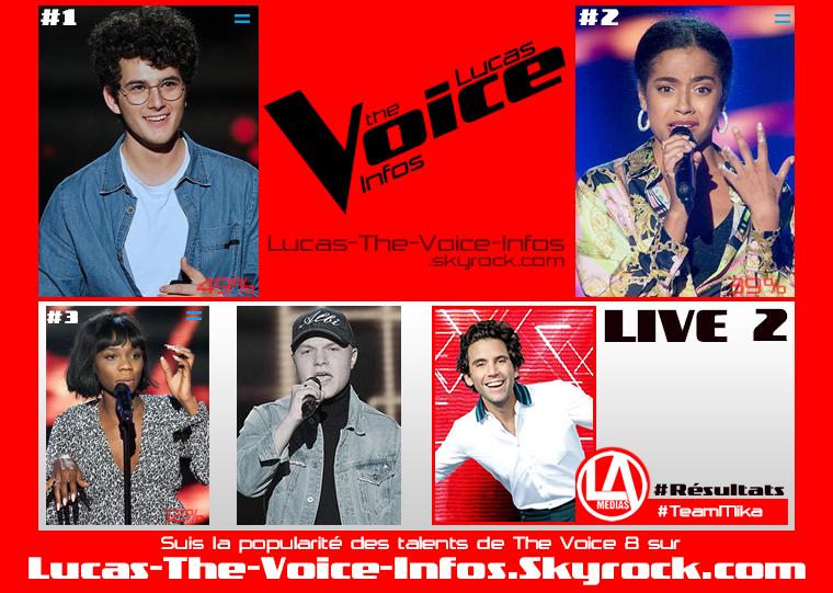 #Résultats : Talents Préférés - Live 2