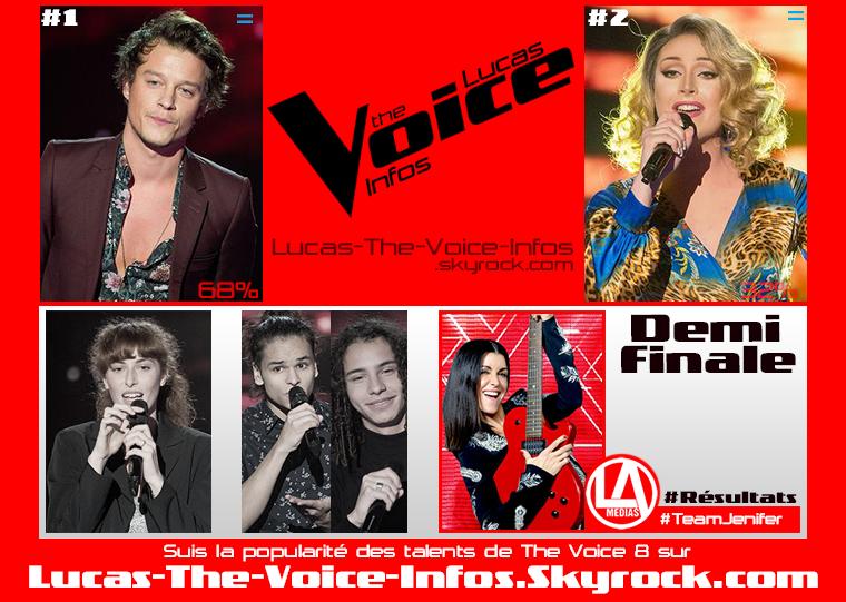 #Résultats : Talents Préférés - Demi-Finale
