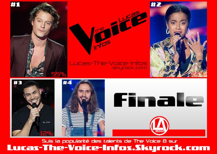#Résultats : Talents Préférés - Finale