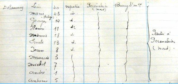 Les évacués du Nord en Savoie pendant la Première Guerre mondiale