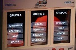 Copa América 2011 : le tirage au sort