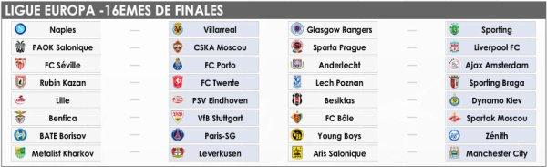 Ligue des champions : tirage au sort des huitièmes de finale + les seizièmes en Ligue Europa