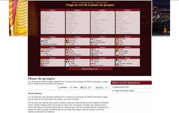 Ligue Europa 2011-2012  tirage au sort de la phase de groupes