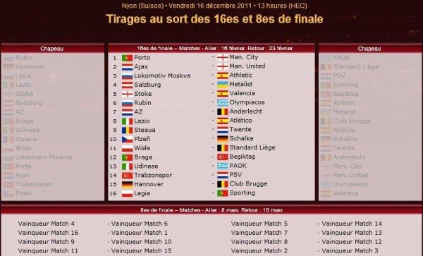 Ligue europa : le tirage des seizièmes