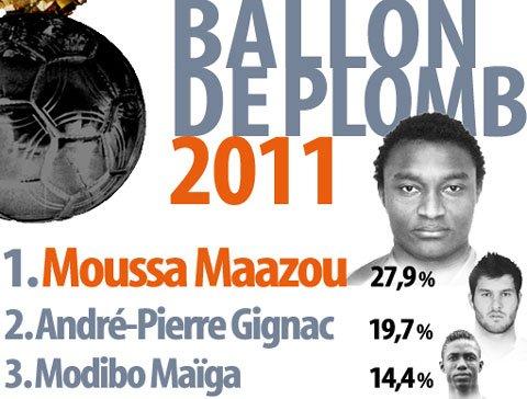 Ballon de plomb : victoire de Maazou