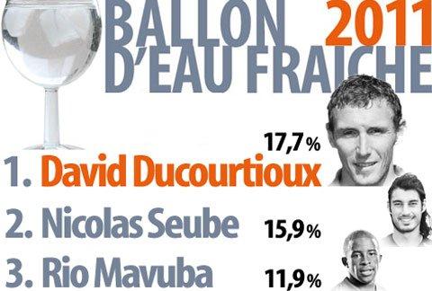 Ballon d'eau fraîche : victoire de Ducourtioux