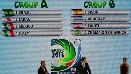Coupe des Confédérations 2013 : le tirage au sort