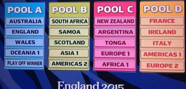 Ruby : Coupe du monde 2015, le tirage au sort