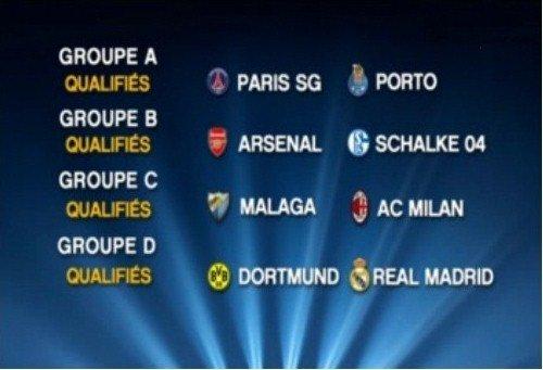 Ligue des Champions : 6ème journée (mardi)